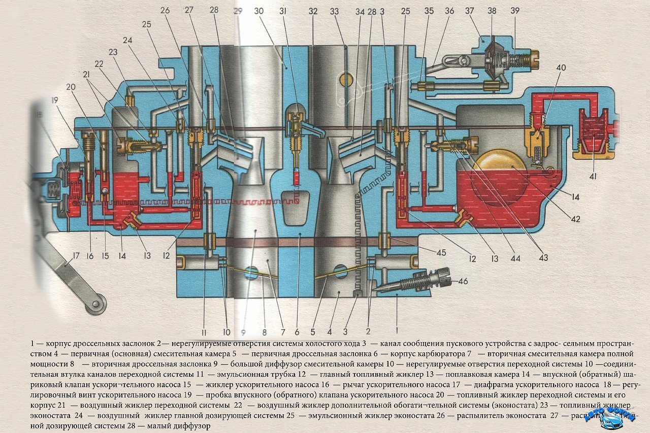 Электромагнитный бензиновый клапан устройство 80