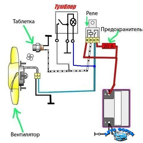 chto-delat-esli-ne-srabatyvaet-ventilyator-oxlazhdeniya-vaz-2114-inzhektor-2.jpg