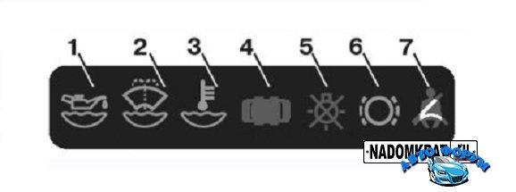Индикаторы-ВАЗ-2114.jpg