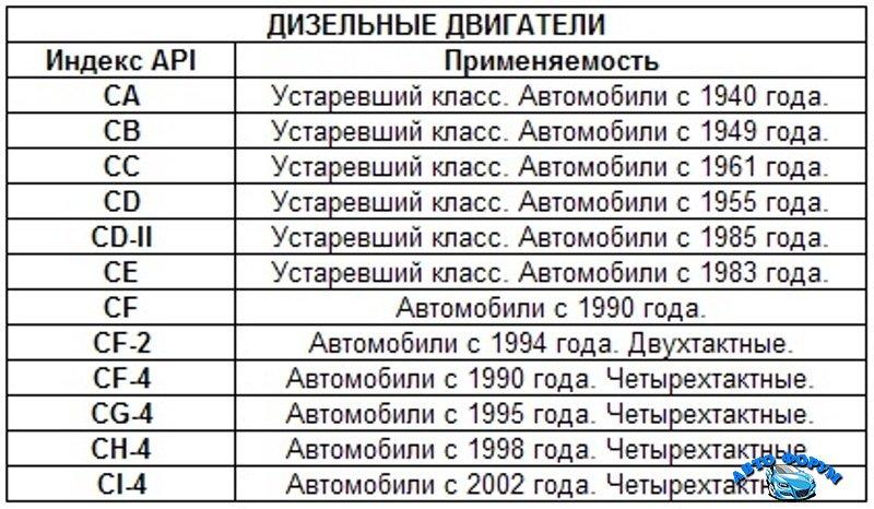 kak_opredelit_vyazkost_motornogo_masla_po_markirovke_2.jpg