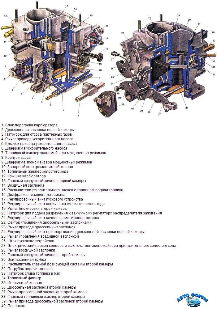 karbyurator-soleks-21083.jpg