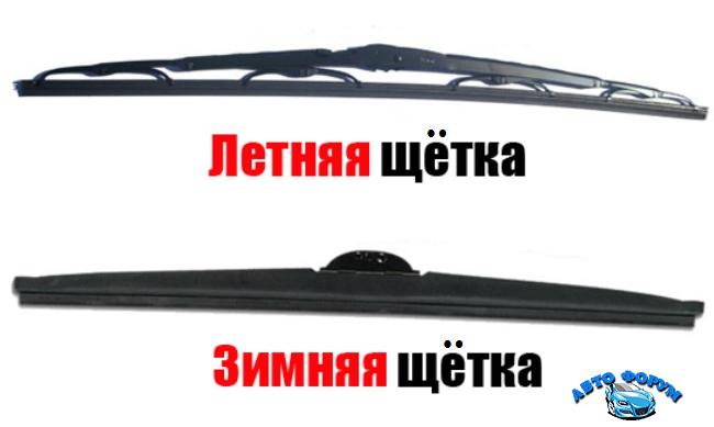letnaya-i-zimnyaya2-650x389.png