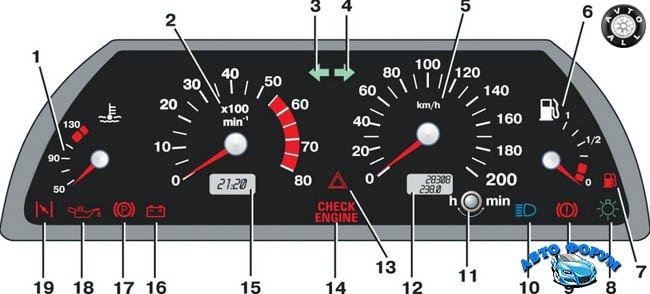 panel-priborov-vaz-2114-oboznachenija.jpg