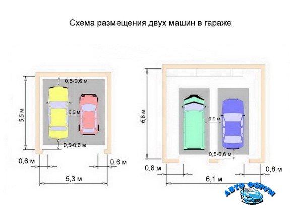 proekt-garazha-na-2-mashiny-osobennosti-planirovki-9.jpg