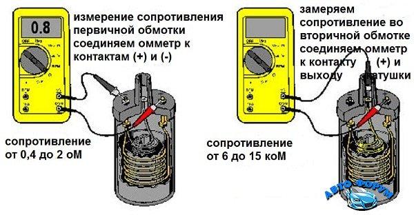 proverka-katushki-zazhiganiya3.jpg