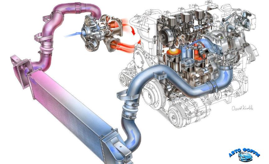 Screenshot_2020-05-18 Дизельное масло для турбированных двигателей-топ марок и особенности.png