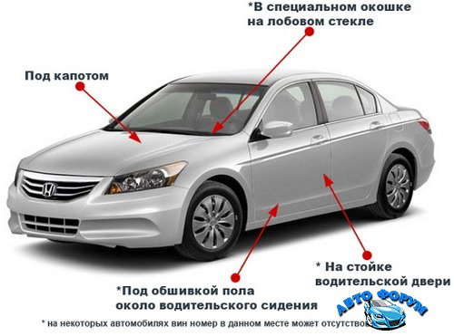 shema-raspolozhenija-VIN-koda1.jpg
