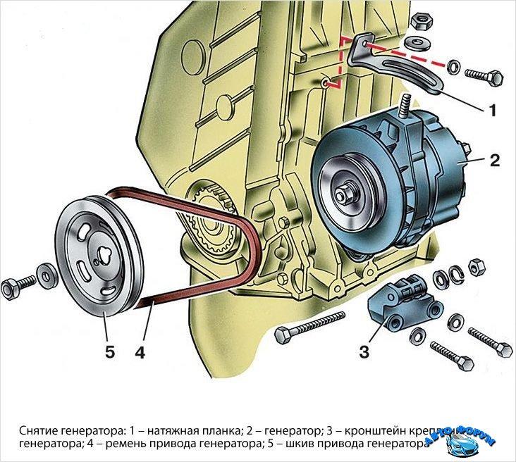 snyatie-generatora-2114-2115.jpg