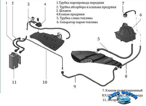 sxema-absorbirovaniya-parov-benzina.jpg