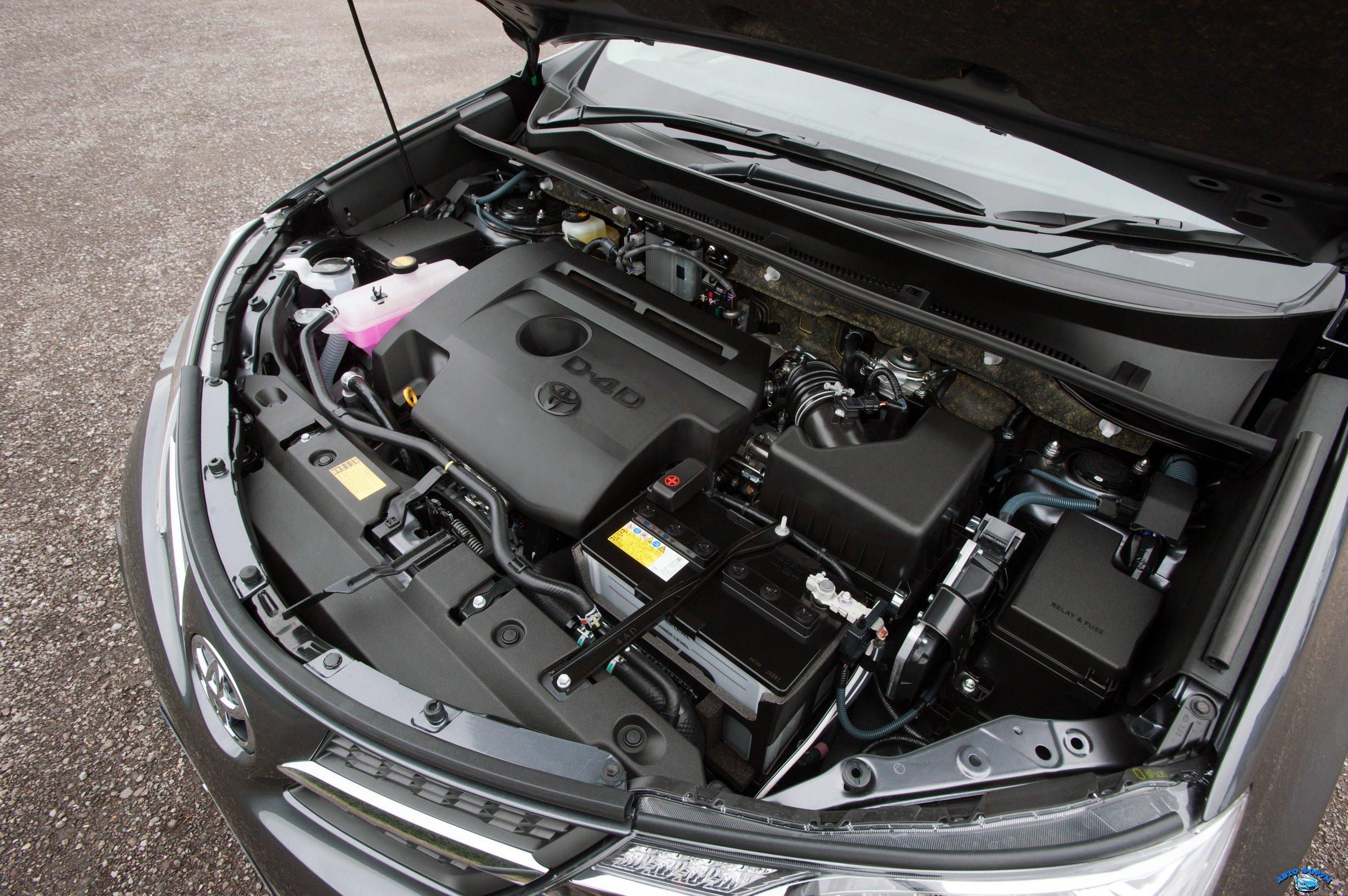 Toyota-Rav4-Engine.jpg