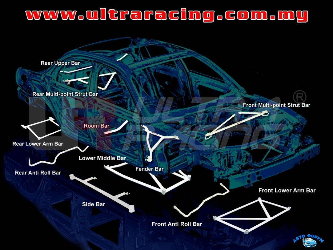 UR bars chassis.jpg