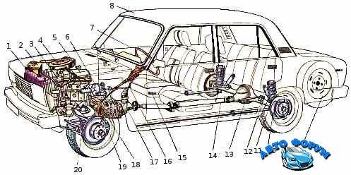 Ustroystvo-avtomobilya-VAZ-2105.jpg