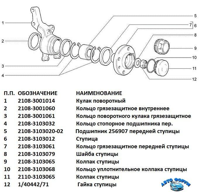 ustroystvo-stupicy-vaz-2109.jpg
